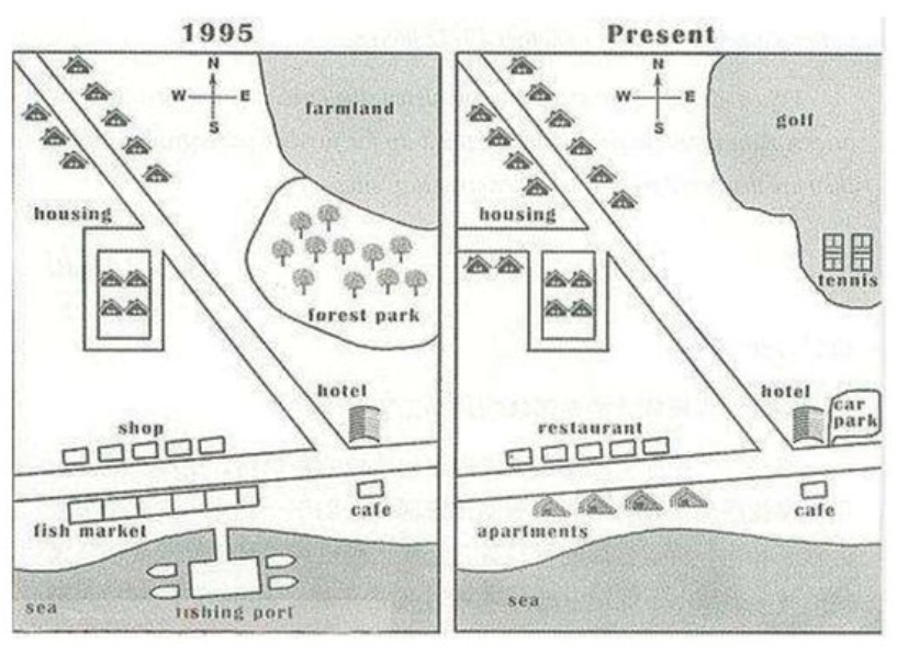 Example of map in the past and present