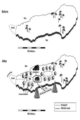 The two maps show an island, before and after the construction of some tourist facilities.