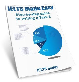 IELTS WRITING  Learn how to write good essays  graphs and letters