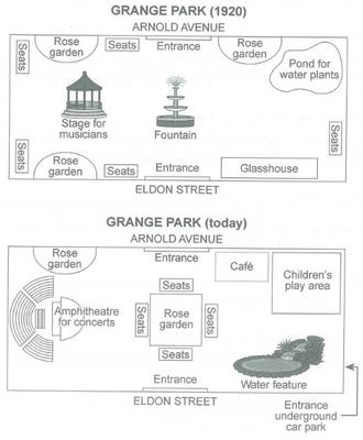 The plans below show a public park when it first opened in 1920 and the same park today